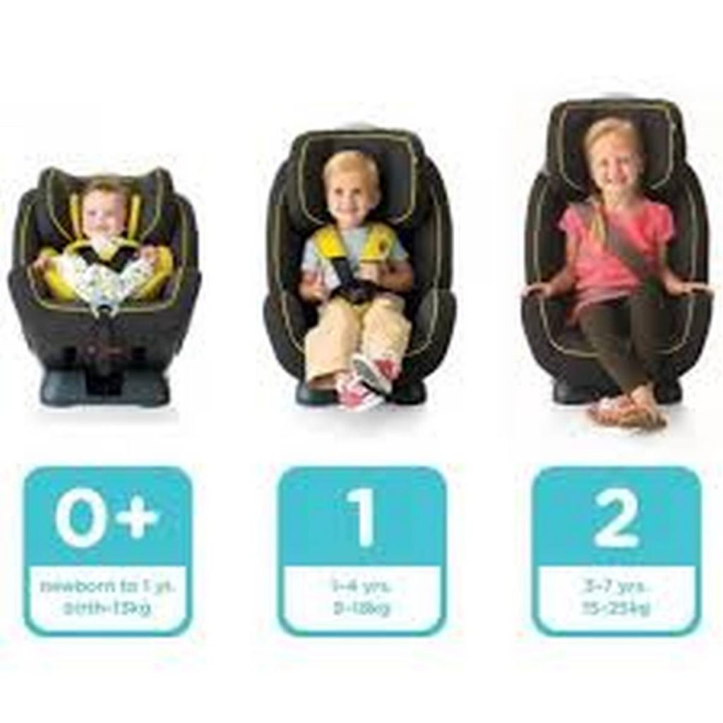 baby to child car seat graph