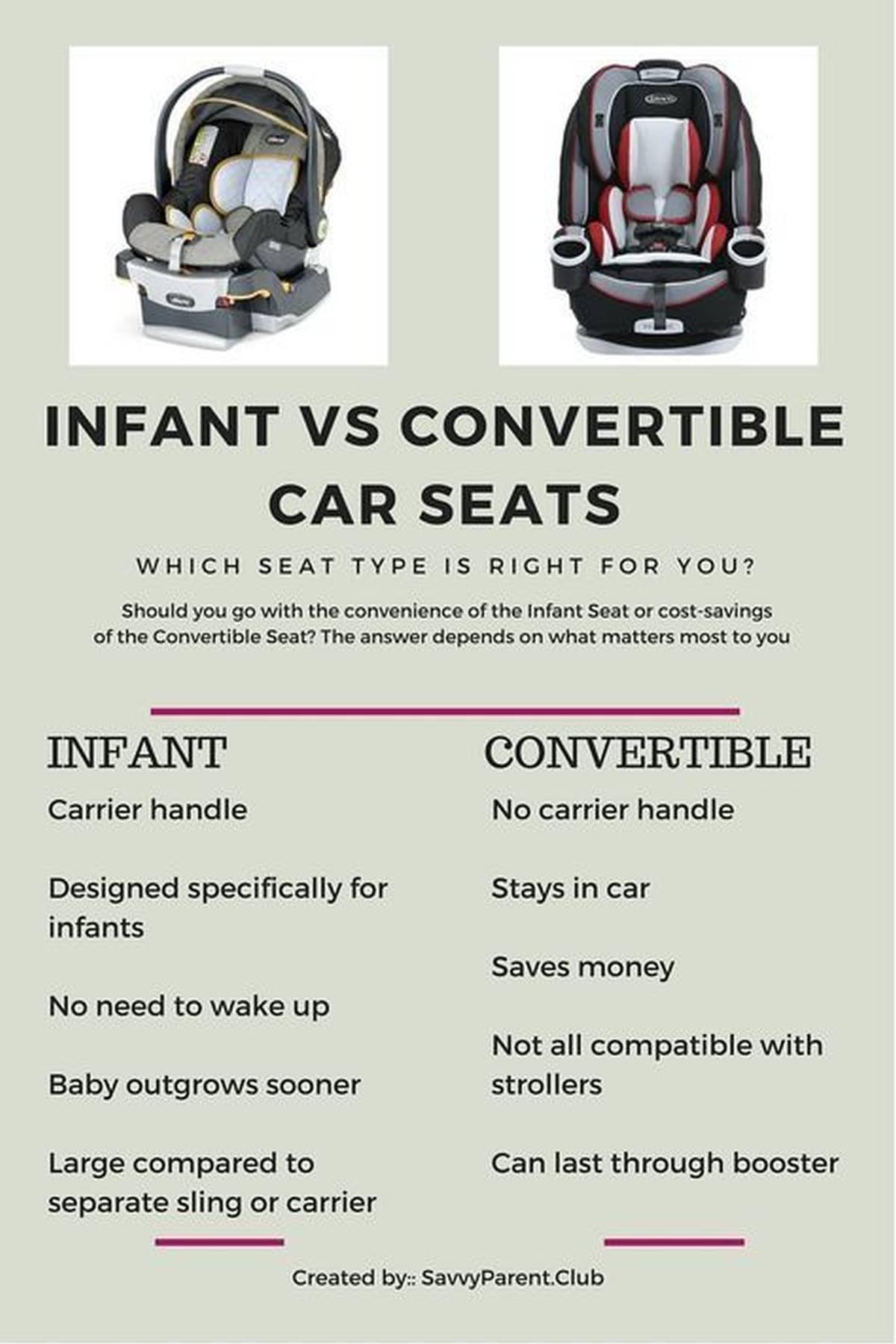 infant vs convertible car seats comparisonchart